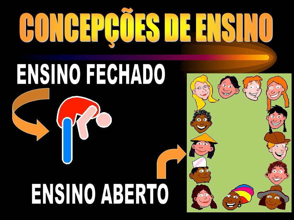 CONCEPÇÕES DE ENSINO ENSINO FECHADO ENSINO ABERTO