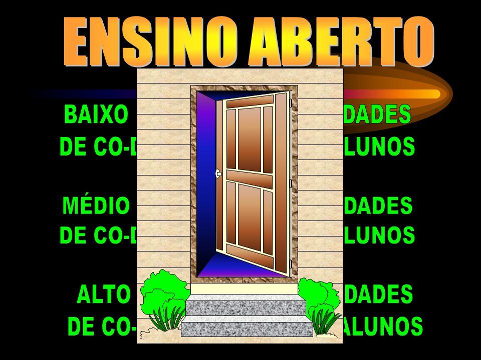 ENSINO ABERTO BAIXO GRAU DE POSSIBILIDADES