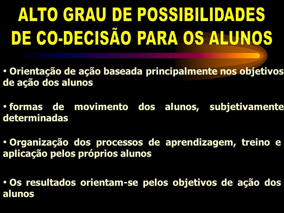 ALTO GRAU DE POSSIBILIDADES DE CO-DECISÃO PARA OS ALUNOS