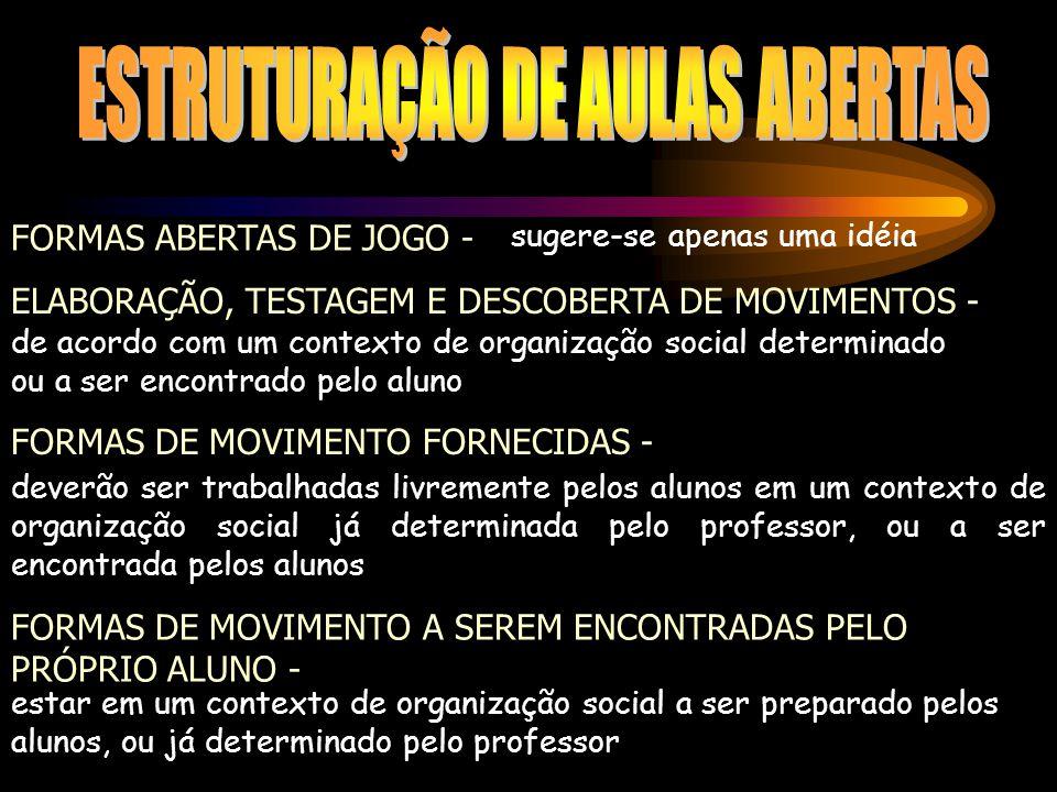 ESTRUTURAÇÃO DE AULAS ABERTAS
