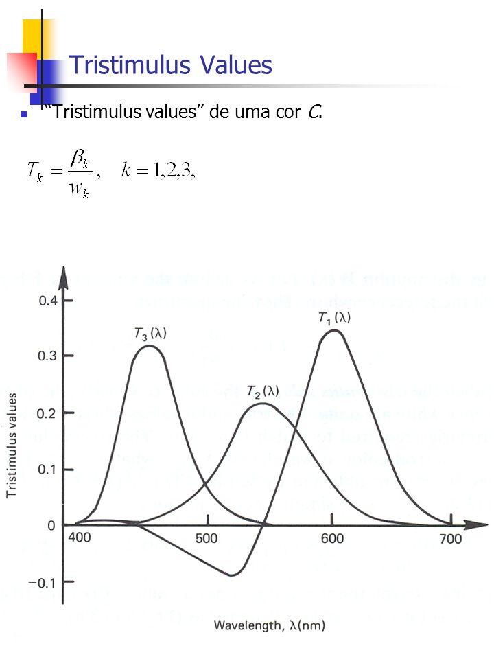 Tristimulus Values Tristimulus values de uma cor C.