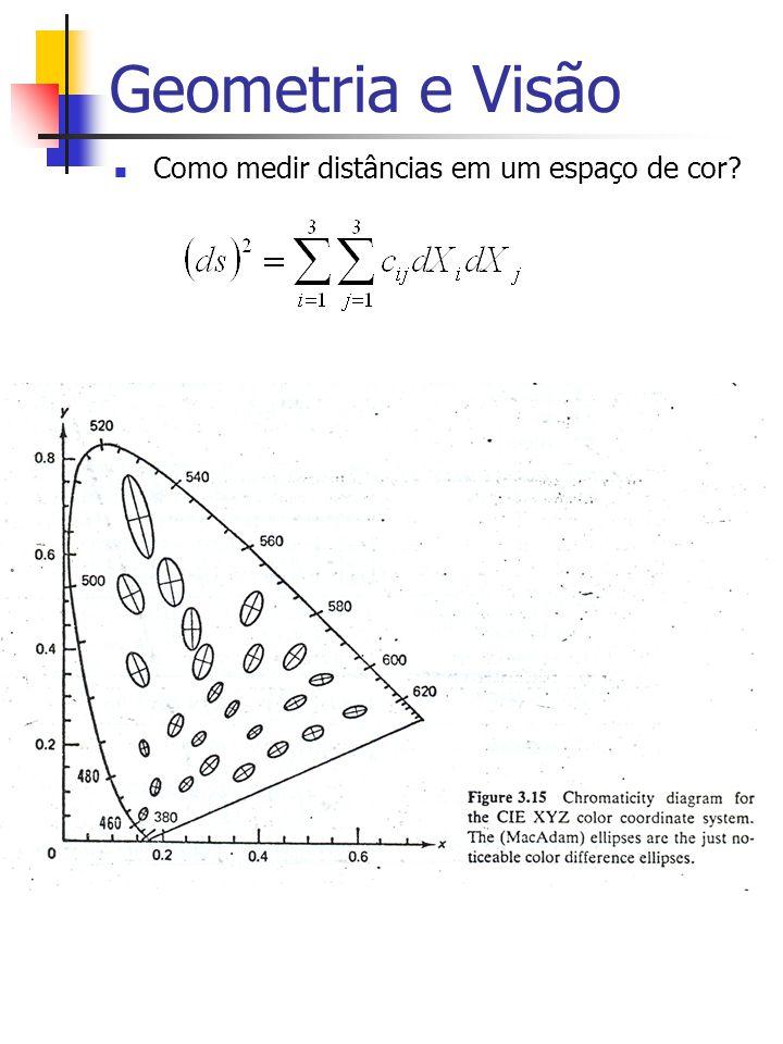 Geometria e Visão Como medir distâncias em um espaço de cor