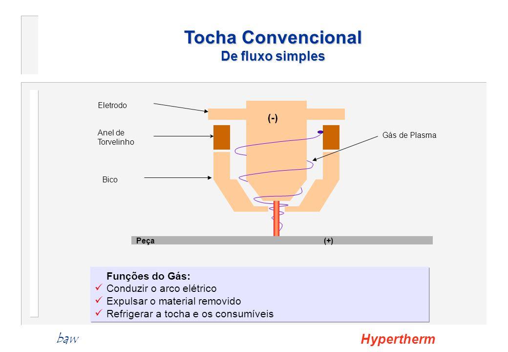 Tocha Convencional De fluxo simples baw Hypertherm (-) Funções do Gás: