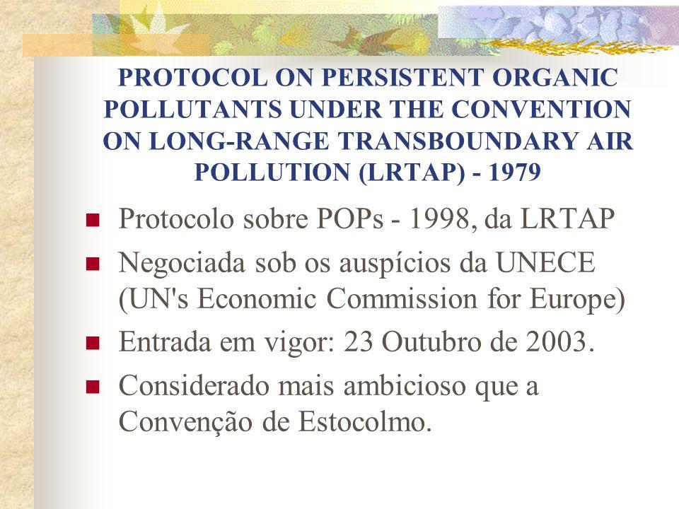 Protocolo sobre POPs - 1998, da LRTAP