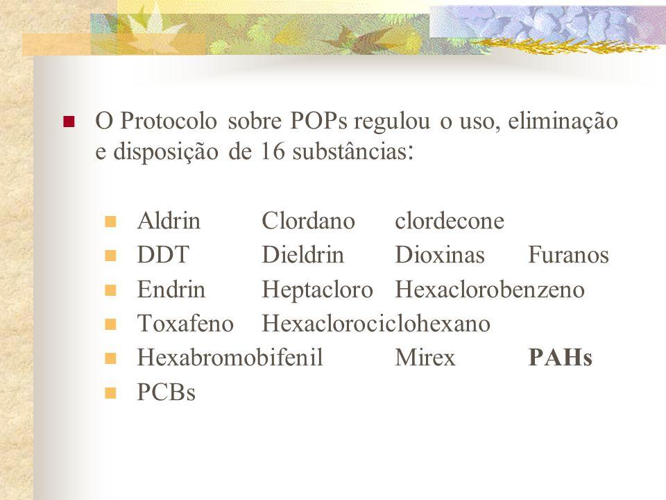 O Protocolo sobre POPs regulou o uso, eliminação e disposição de 16 substâncias: