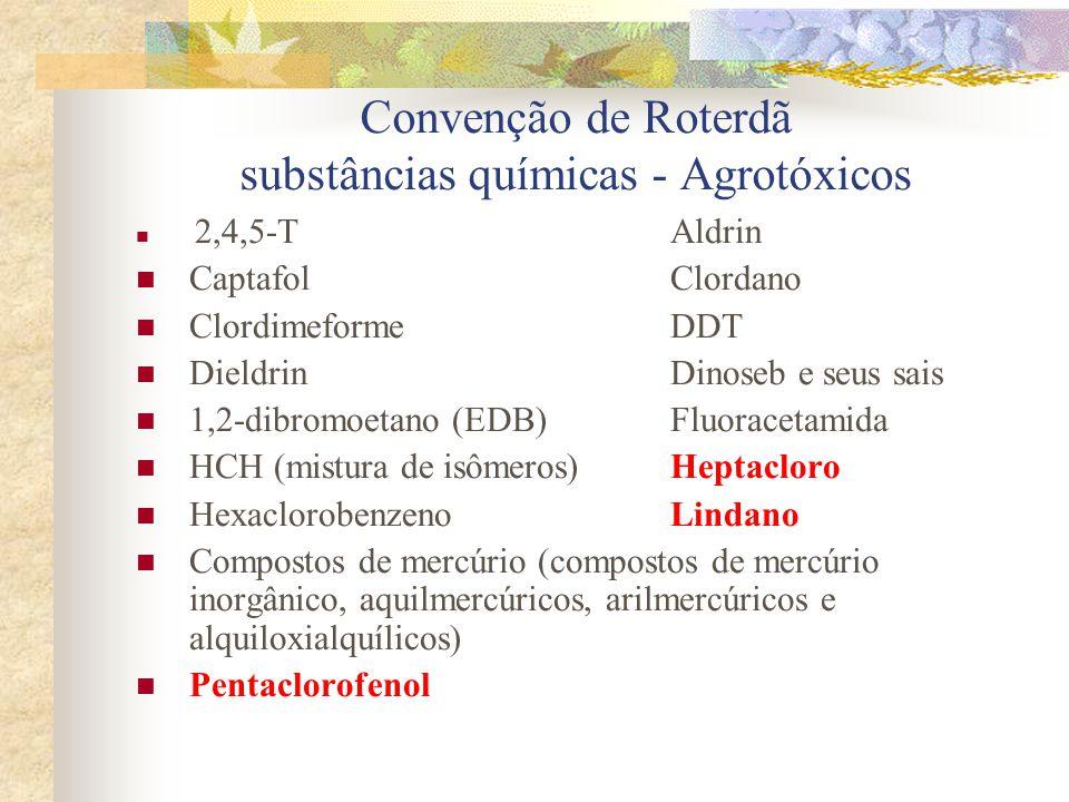 Convenção de Roterdã substâncias químicas - Agrotóxicos