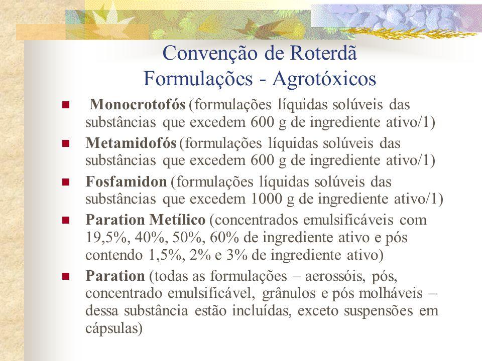 Convenção de Roterdã Formulações - Agrotóxicos