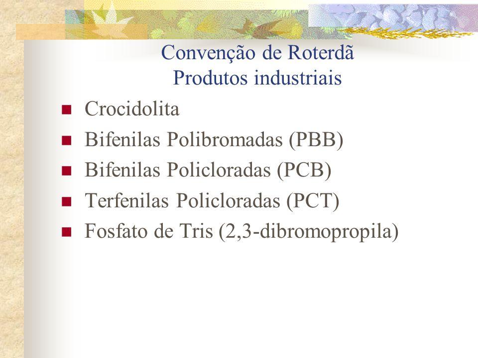 Convenção de Roterdã Produtos industriais