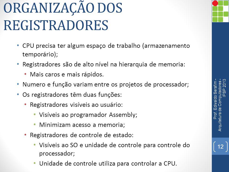 ORGANIZAÇÃO DOS REGISTRADORES