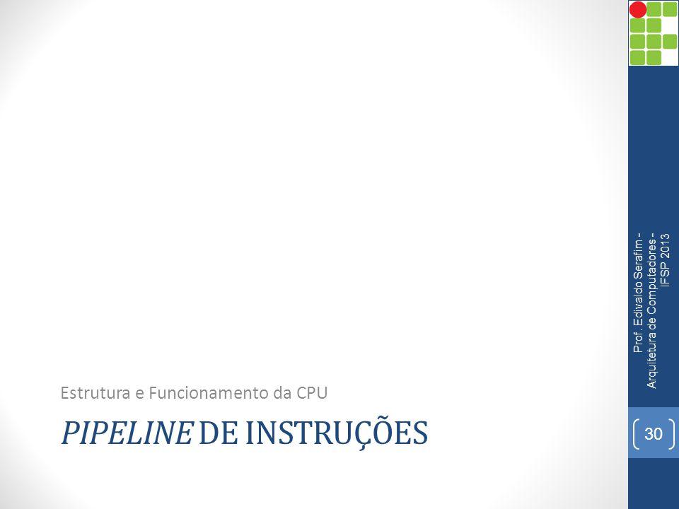 Pipeline de instruções