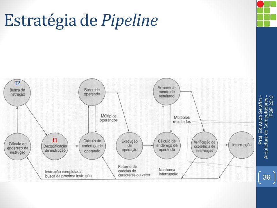 Estratégia de Pipeline