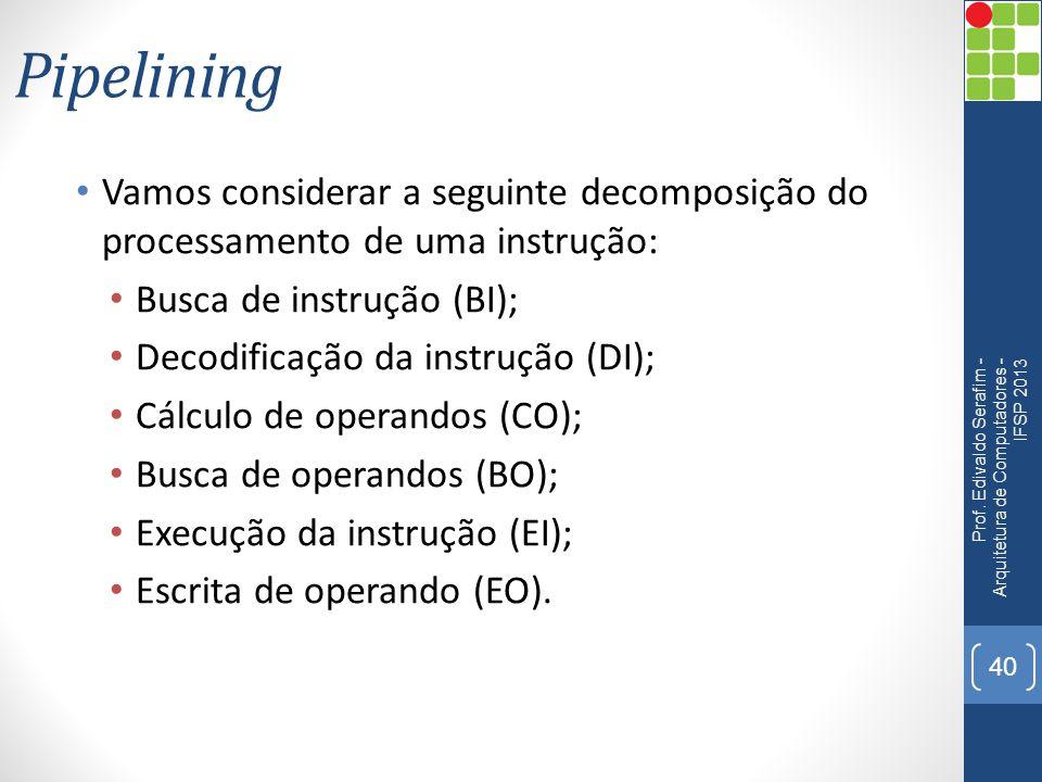 Pipelining Vamos considerar a seguinte decomposição do processamento de uma instrução: Busca de instrução (BI);