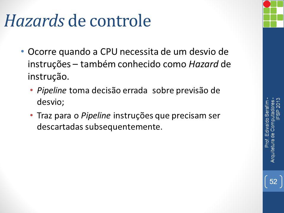 Hazards de controle Ocorre quando a CPU necessita de um desvio de instruções – também conhecido como Hazard de instrução.