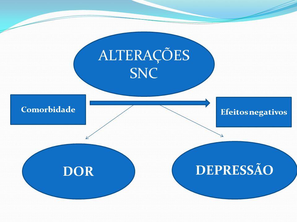 ALTERAÇÕES SNC Comorbidade Efeitos negativos DEPRESSÃO DOR