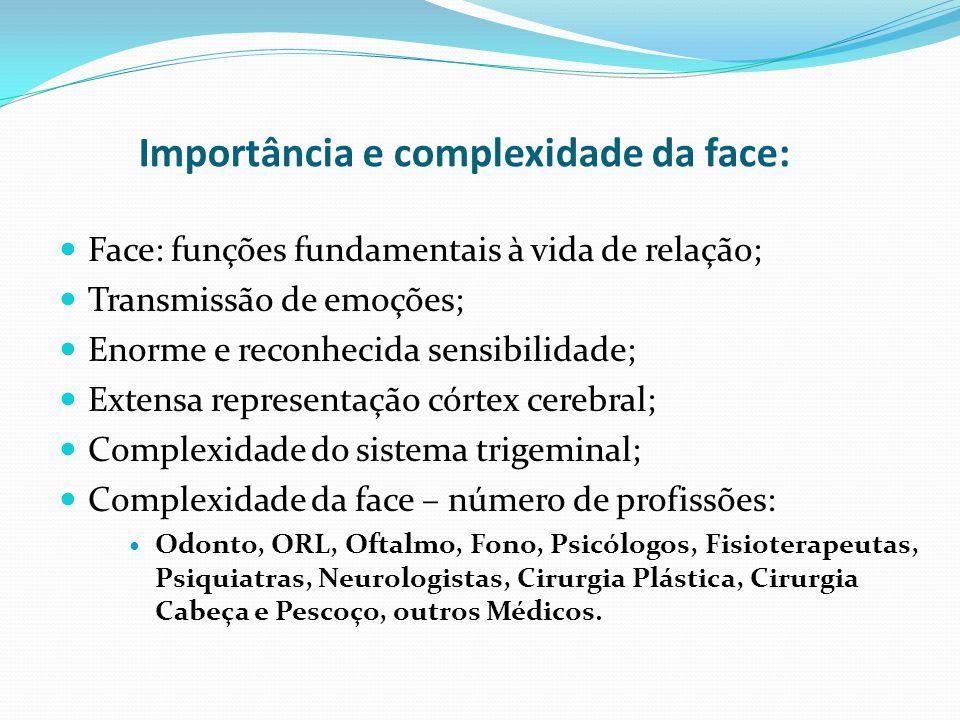 Importância e complexidade da face: