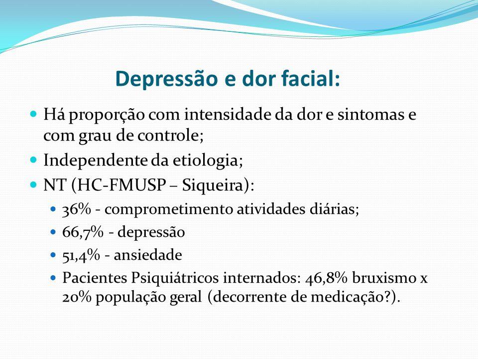 Depressão e dor facial: