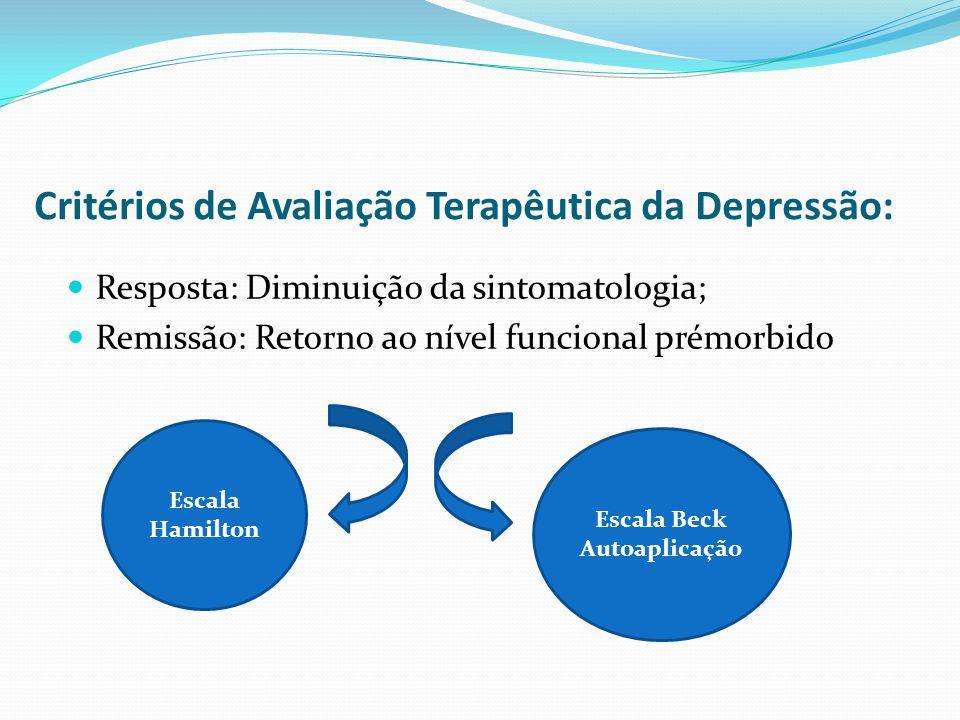 Critérios de Avaliação Terapêutica da Depressão: