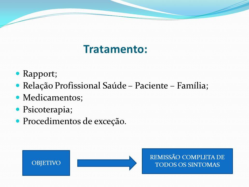 REMISSÃO COMPLETA DE TODOS OS SINTOMAS