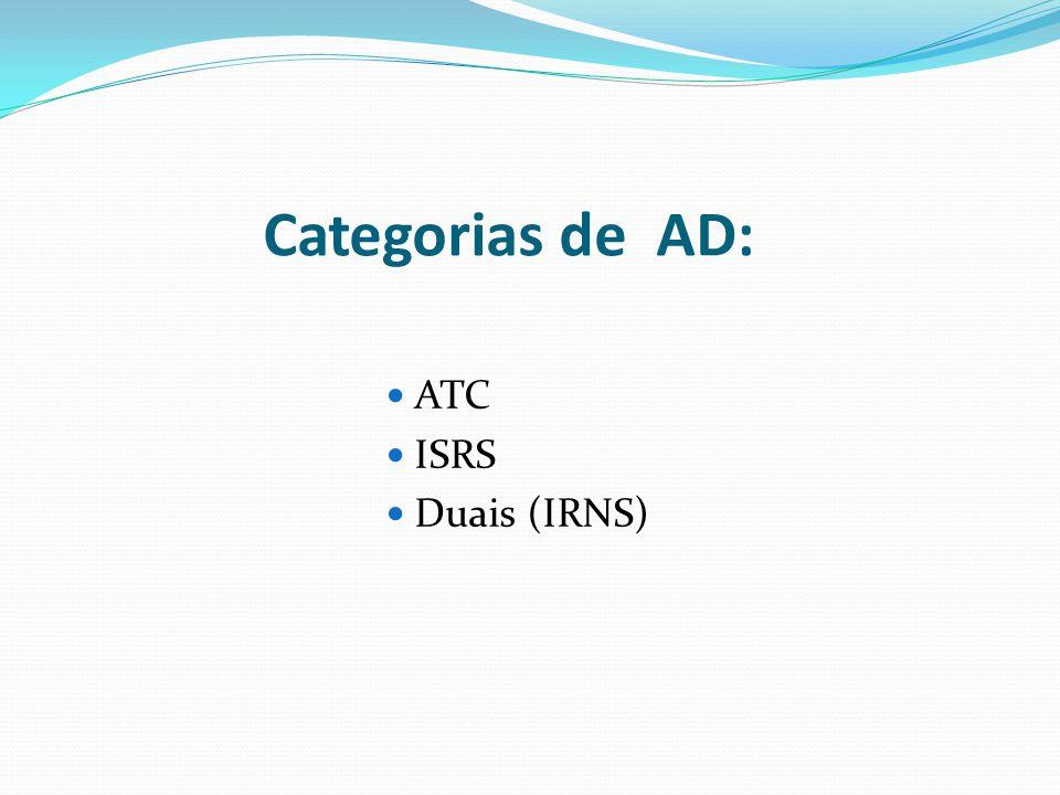 Categorias de AD: ATC ISRS Duais (IRNS)