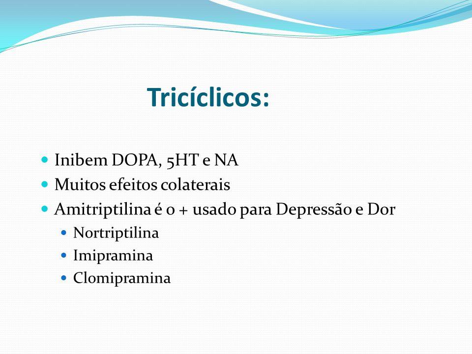 Tricíclicos: Inibem DOPA, 5HT e NA Muitos efeitos colaterais