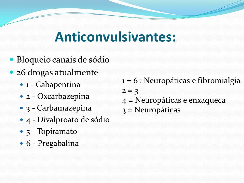 Anticonvulsivantes: Bloqueio canais de sódio 26 drogas atualmente
