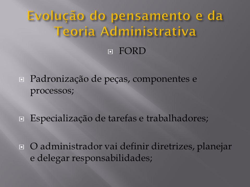 Evolução do pensamento e da Teoria Administrativa