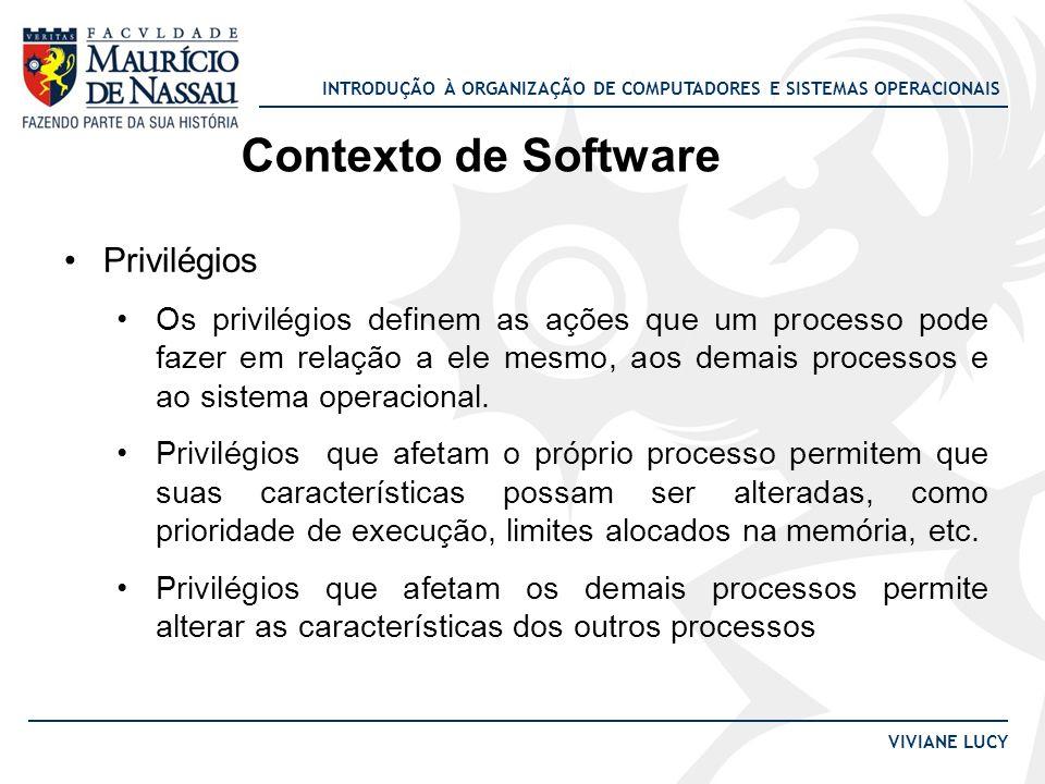Contexto de Software Privilégios