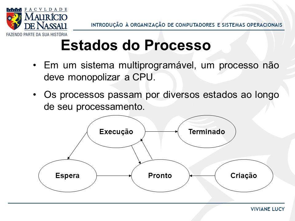 Estados do Processo Em um sistema multiprogramável, um processo não deve monopolizar a CPU.