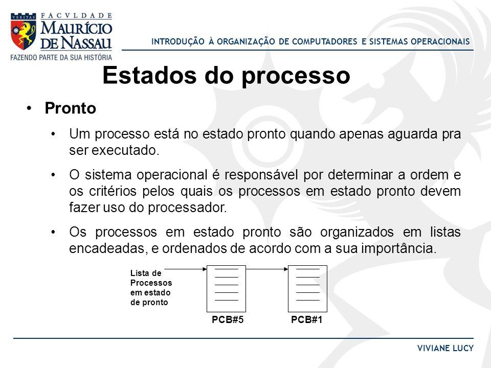 Estados do processo Pronto