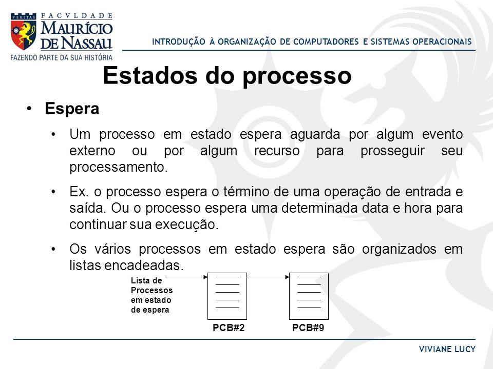 Estados do processo Espera