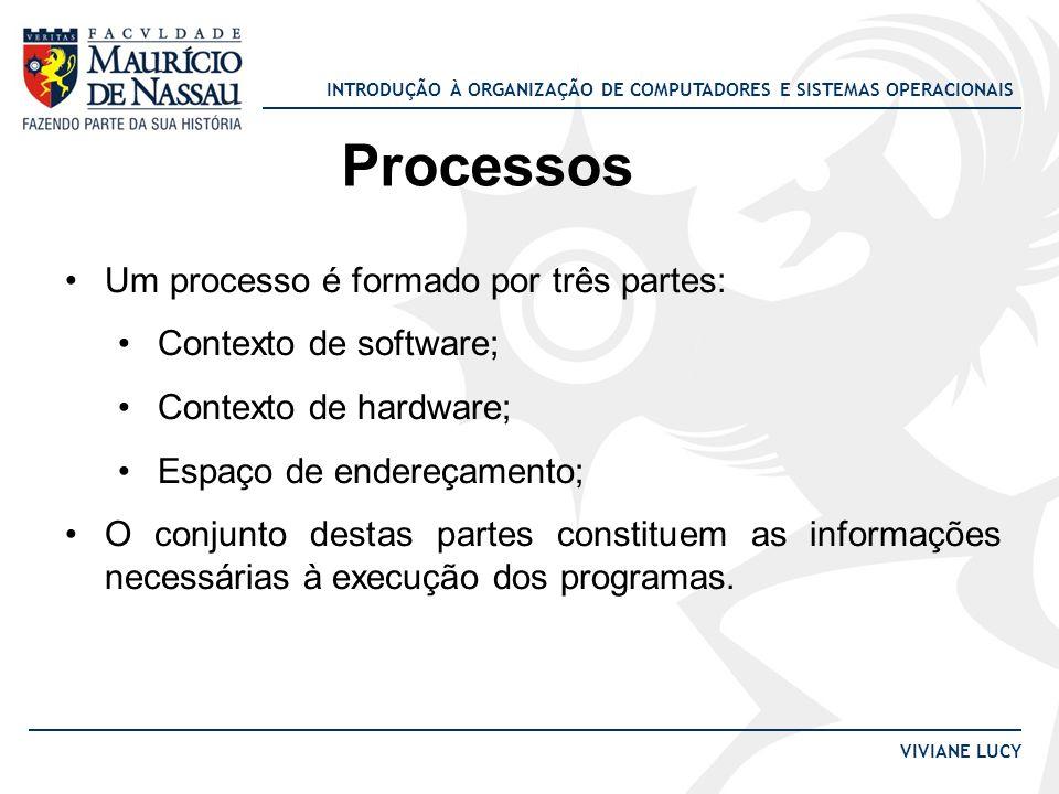Processos Um processo é formado por três partes: Contexto de software;