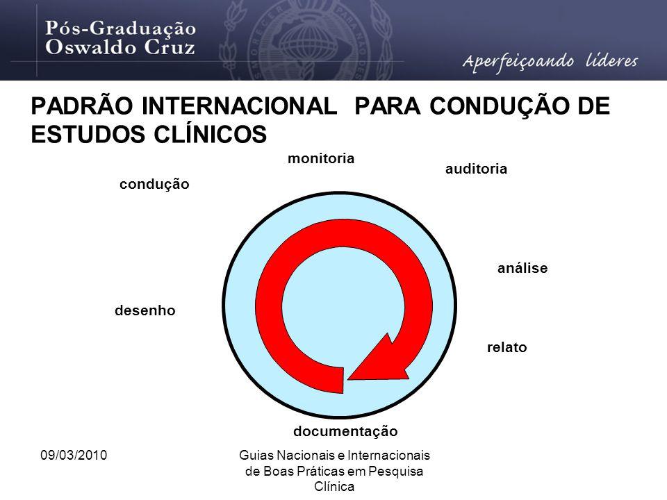 PADRÃO INTERNACIONAL PARA CONDUÇÃO DE ESTUDOS CLÍNICOS