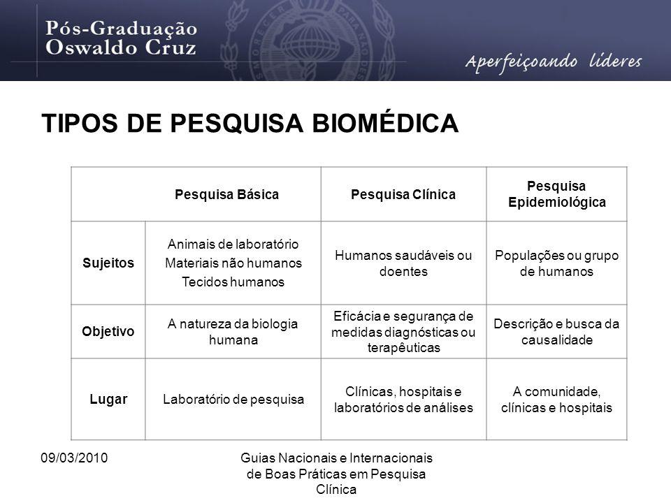 TIPOS DE PESQUISA BIOMÉDICA
