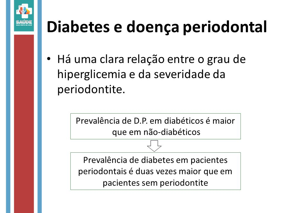 Diabetes e doença periodontal
