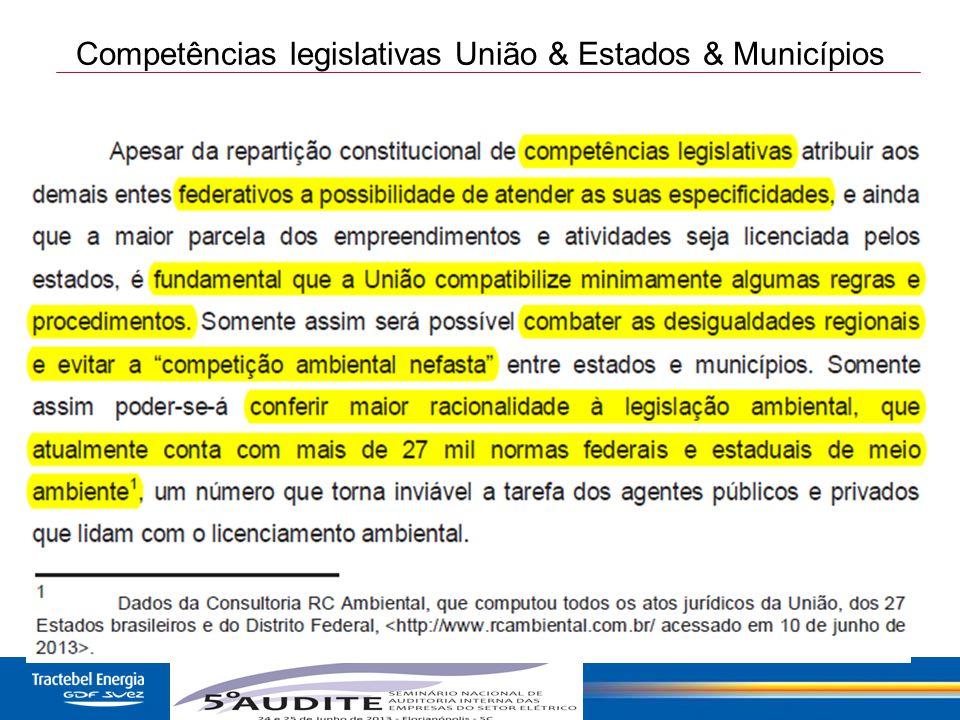 Competências legislativas União & Estados & Municípios