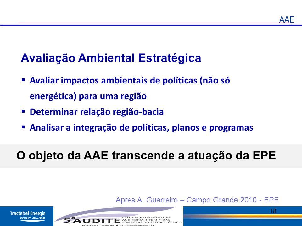 O objeto da AAE transcende a atuação da EPE