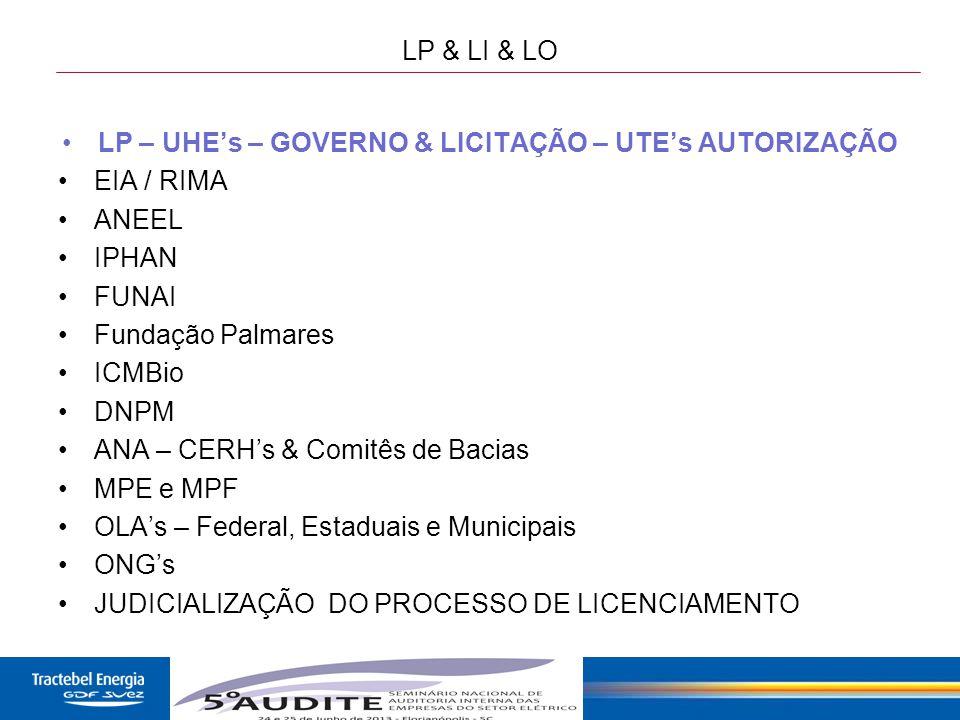 LP – UHE's – GOVERNO & LICITAÇÃO – UTE's AUTORIZAÇÃO