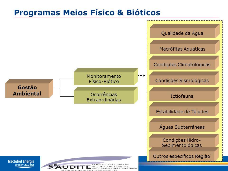Programas Meios Físico & Bióticos