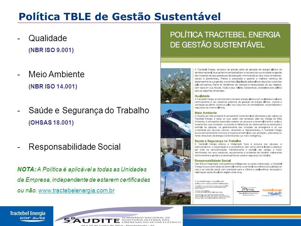 Política TBLE de Gestão Sustentável