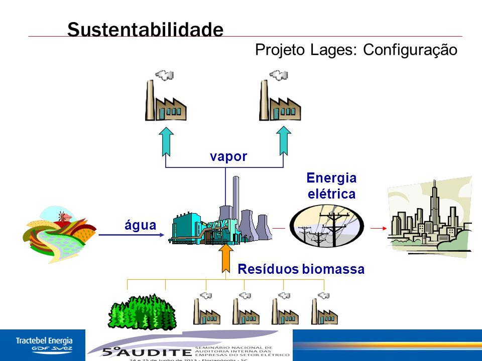 Sustentabilidade Projeto Lages: Configuração vapor Energia elétrica