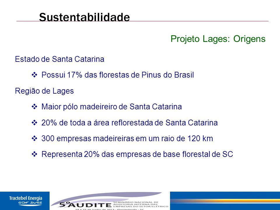 Sustentabilidade Projeto Lages: Origens Estado de Santa Catarina