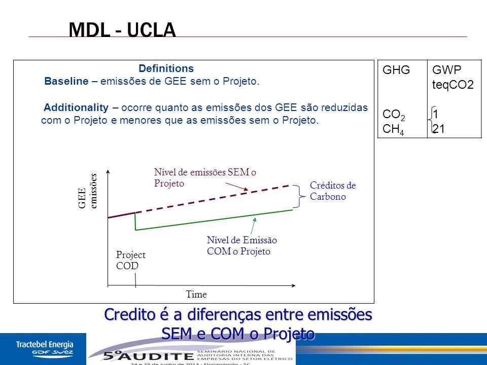 Credito é a diferenças entre emissões