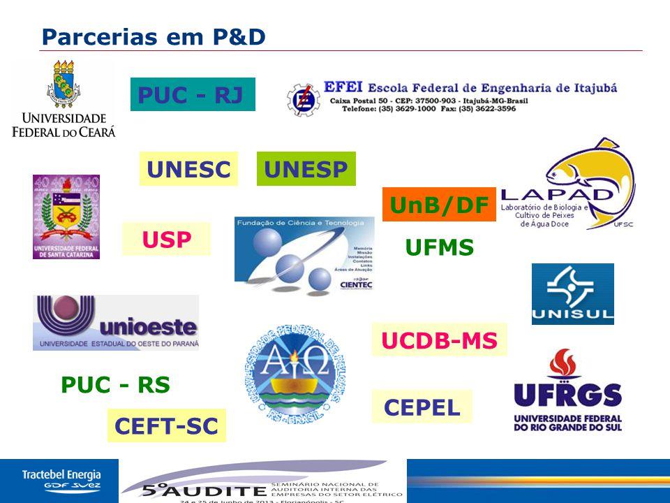 Parcerias em P&D PUC - RJ UNESC UNESP UnB/DF USP UFMS UCDB-MS PUC - RS CEPEL CEFT-SC