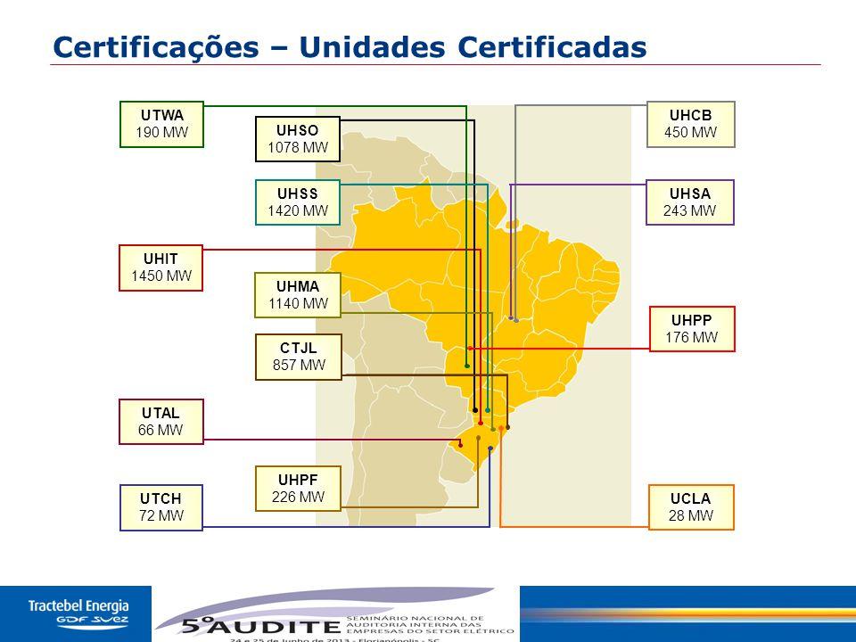 Certificações – Unidades Certificadas