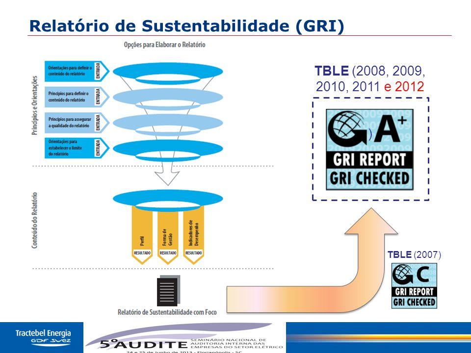 Relatório de Sustentabilidade (GRI)