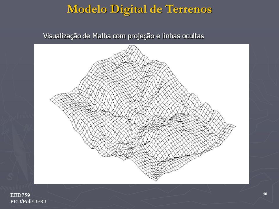 Visualização de Malha com projeção e linhas ocultas