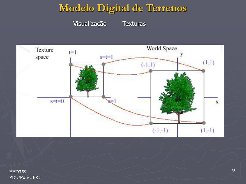 Visualização Texturas