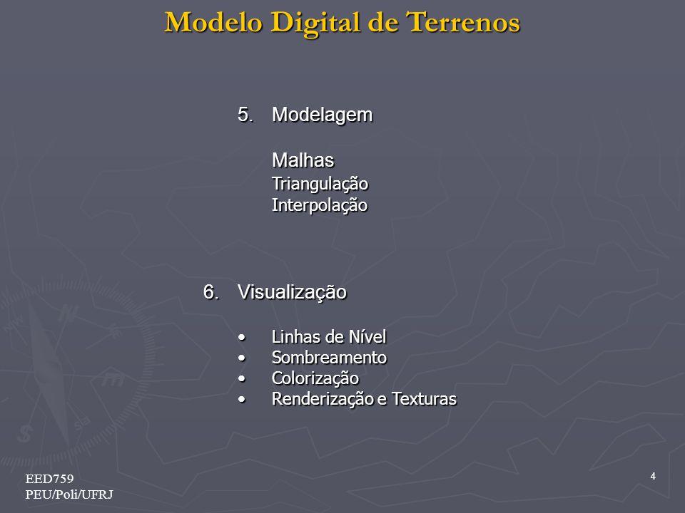 Modelagem Malhas Visualização Triangulação Interpolação