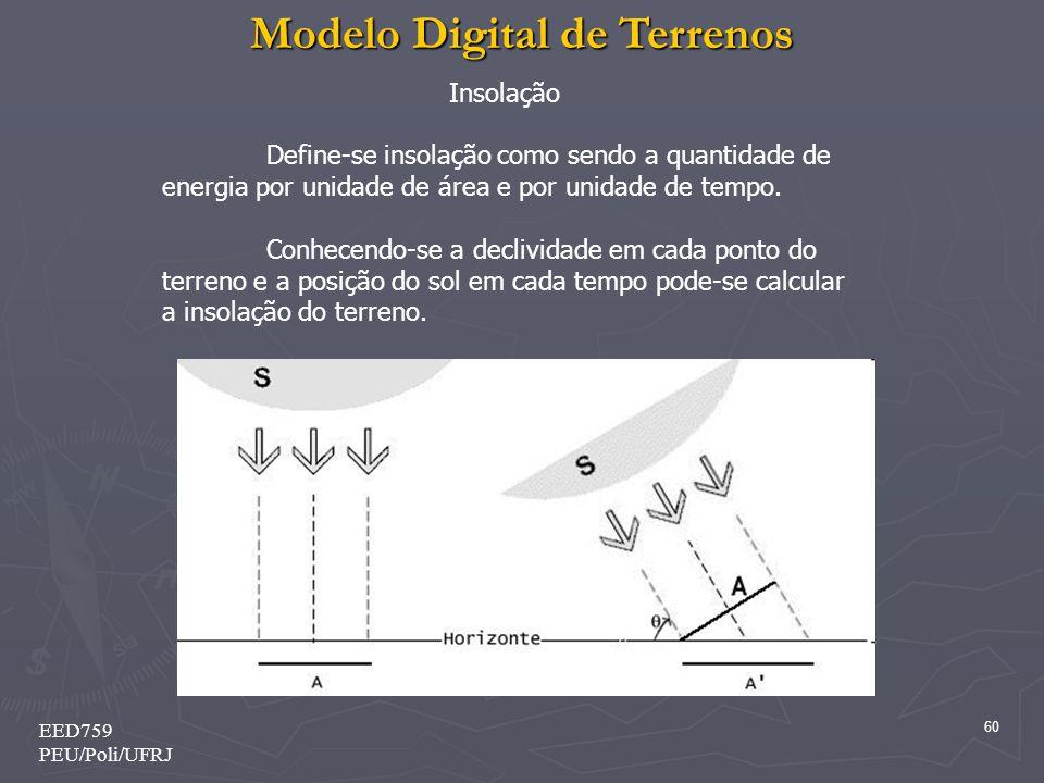 Insolação Define-se insolação como sendo a quantidade de energia por unidade de área e por unidade de tempo.