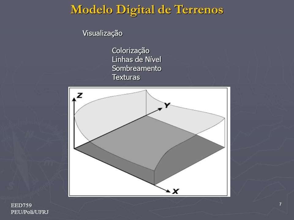Visualização Colorização Linhas de Nível Sombreamento Texturas EED759
